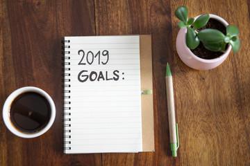 Part II: Goal Setting