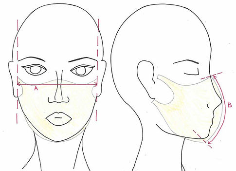 le misure di cui tener onto per scegliere la mascherina protettiva che meglio si adatta al viso