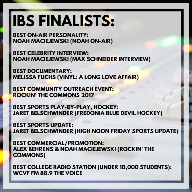Intercollegiate Broadcasting System Awards