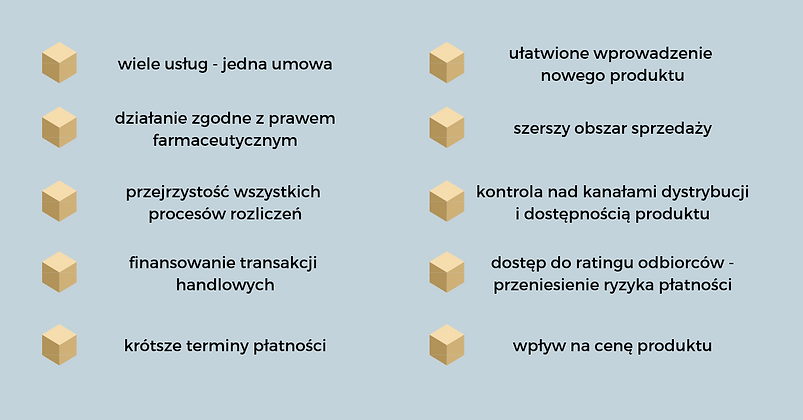 wymienione korzyści w forieobrazkowej ze znacznikai pudełkowymi
