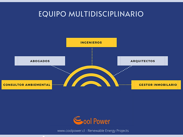 Equipo Cool Power Proyectos Energía Ren