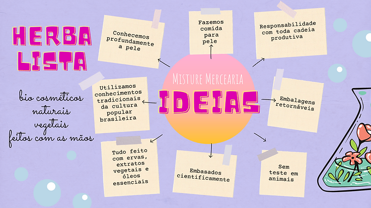 ideias Misture.png
