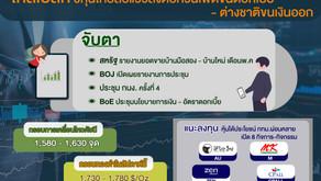 GBS ชี้หุ้นไทยส่อแววลงต่อหวั่นเฟดขึ้นดอกเบี้ย-ต่างชาติขนเงินออก