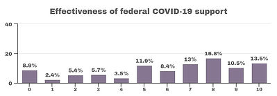 federal COVID.jpg