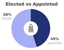 elected v appointed.jpg