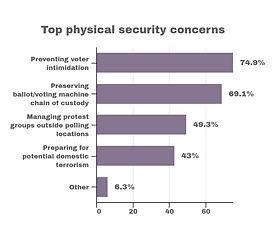 security concerns.jpg
