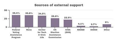 external support.jpg