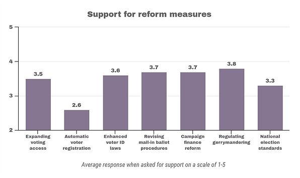 reform support.jpg