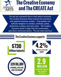 CREATE-Act-Data (9.20.17).jpg