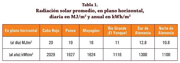 TABLA ECONOMIA.jpg