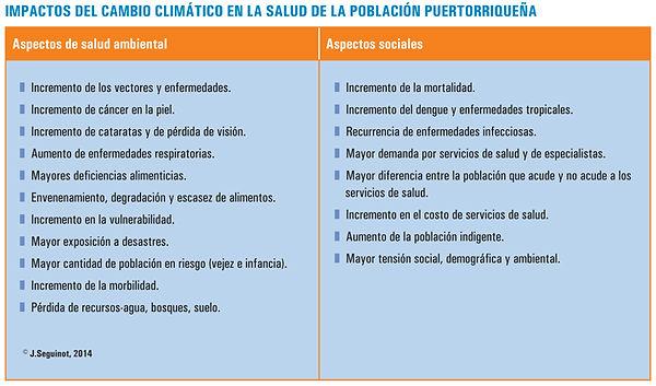 TABLA CAMBIO CLIMATICO1.jpg