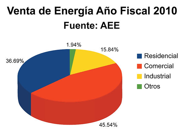 TABLA VENTA ENERGIA.jpg