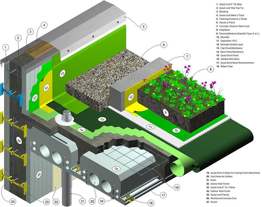 Envoltura Térmica ICF_Green_Roof[1].jpg