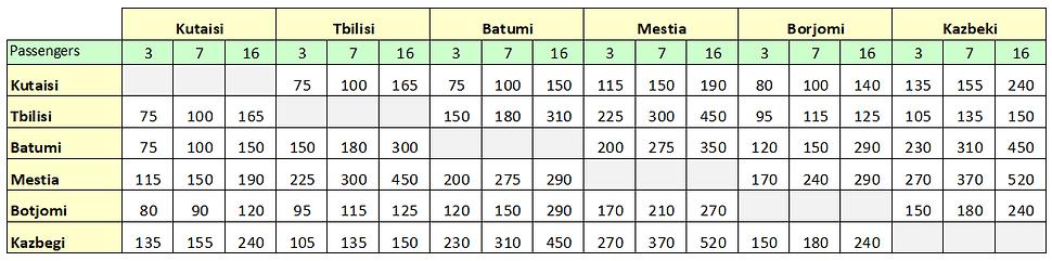 tabla transfers.PNG