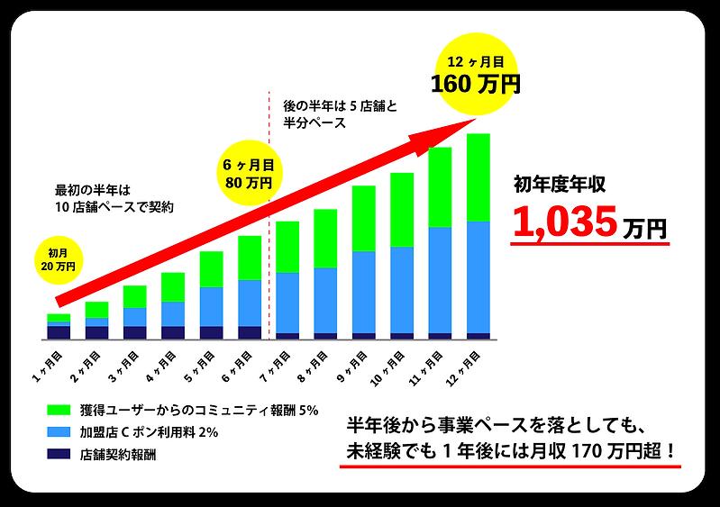 グラフ①.png