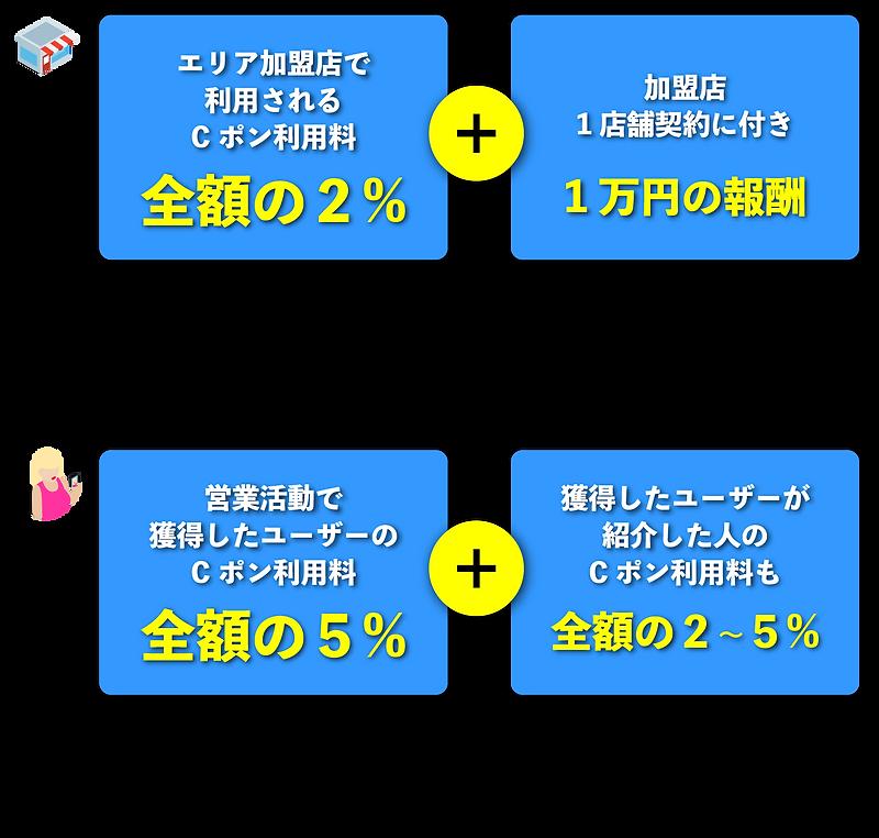 収入%.png