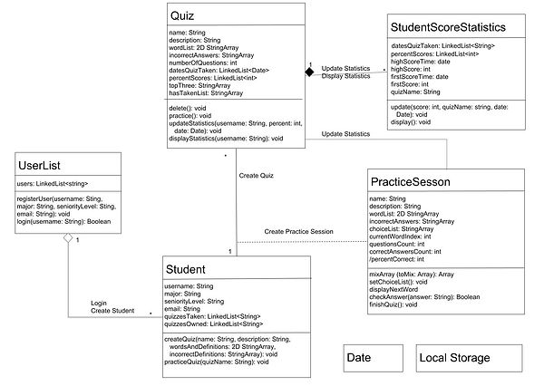 UML Diagram.jpg