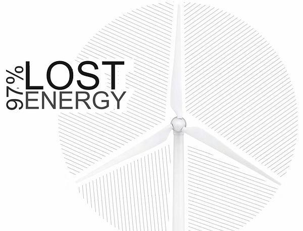 Energy Loss.JPG