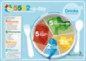 5532-Maria Kardakova British Nutrition F