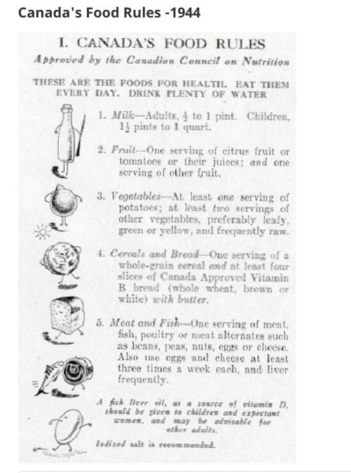 1944 канадский путеводитель по питан