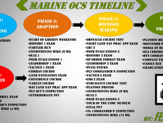 Marine OCS Sample Schedule