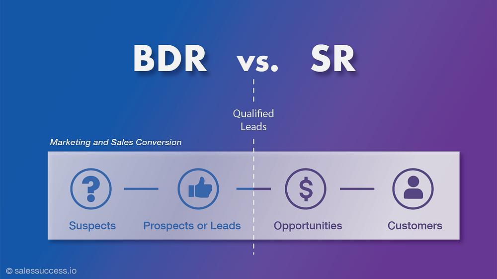 BDR vs. SR, Business Development Representative vs. Sales Representative
