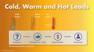 Cold, Warm and Hot Leads
