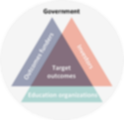 EOF triangle graphic.png