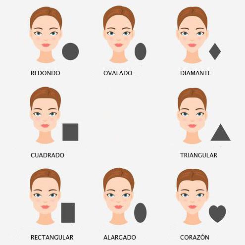 tipología facial y visagismo