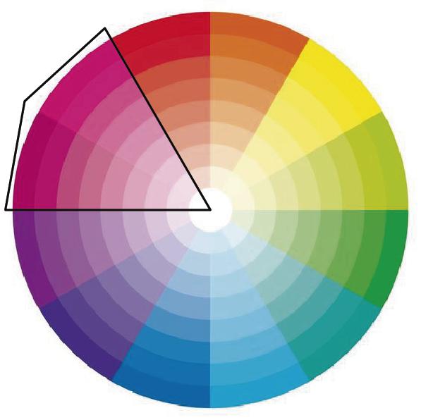 Colores Análogos - Círculo Cromático
