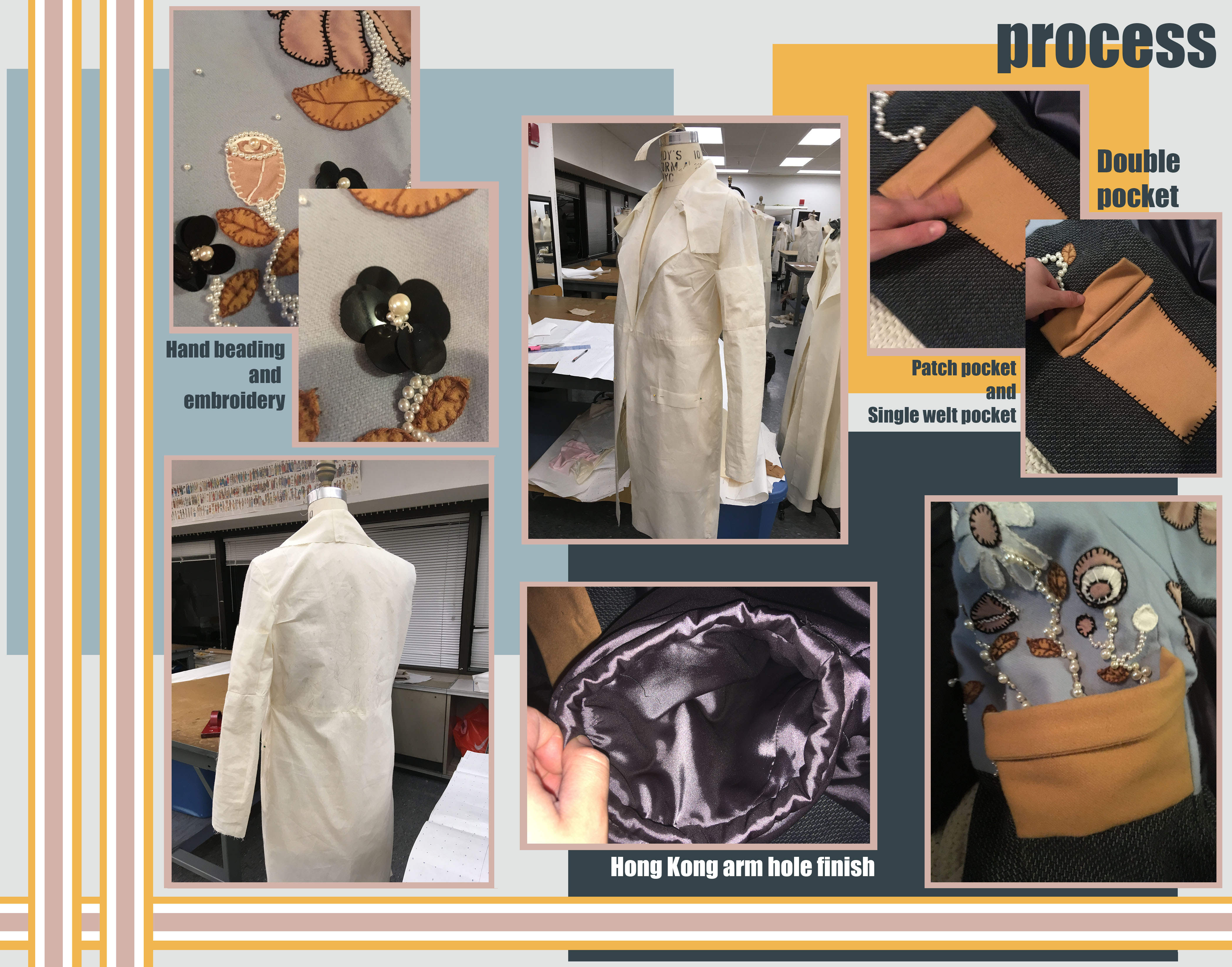 wool coat process board.jpg