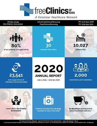 FCI 2020 Annual Report front