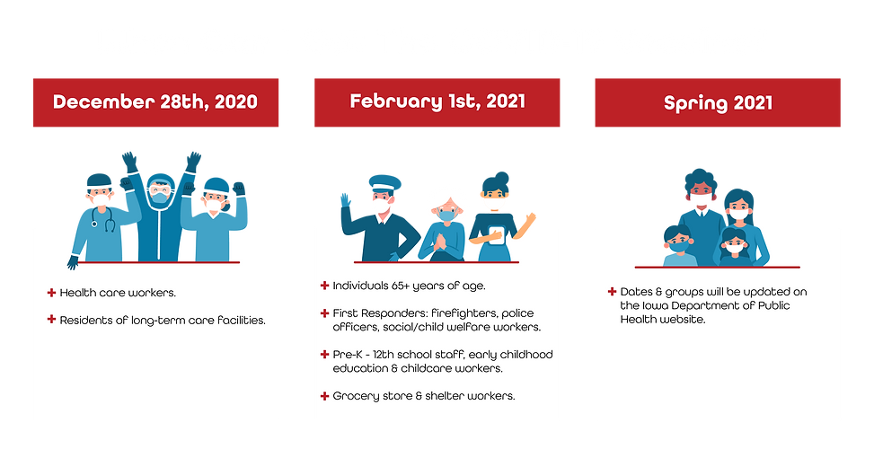 VaxiTaxi Covid-19 Vaccine Phases Infographic