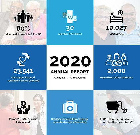 FCI 2020 Annual Report - FRONT graphic-0