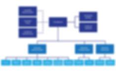 organograma-01.jpg