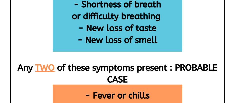 Most Common COVID - 19 Symptoms