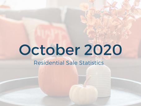 October 2020 Statistics