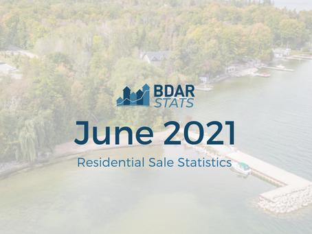 BDAR Stats: June 2021 Residential Sales Report