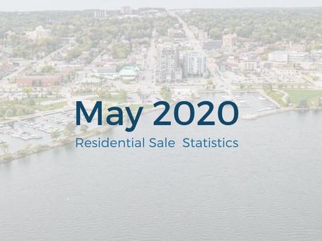May 2020 Statistics