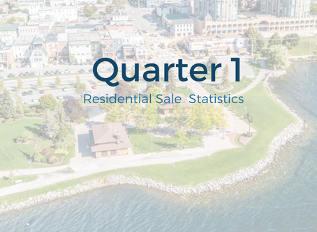 2020 Quarter 1 Real Estate Sales
