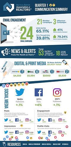 Cummunication Summary Infographic.jpg