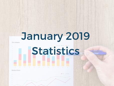 January 2019 Market Statistics