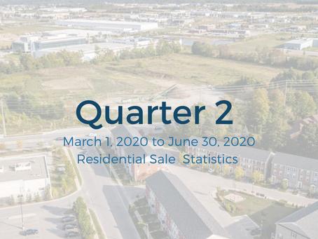 2020 Quarter 2 Real Estate Sales