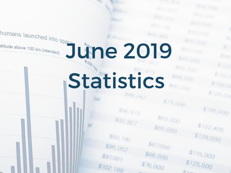 June 2019 Statistics