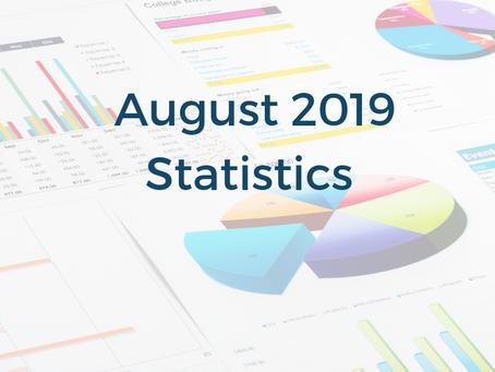 August 2019 Statistics