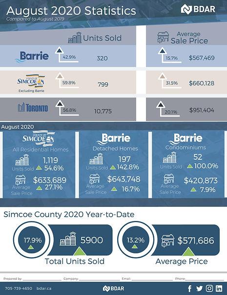 Infographic - August 2020.jpg