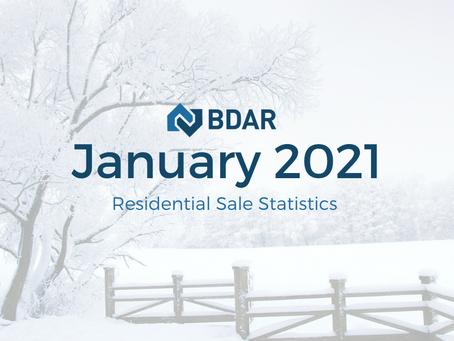 January 2021 Market Statistics
