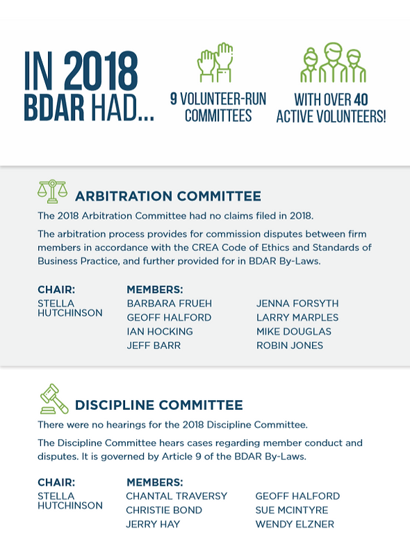 Committee Report.png