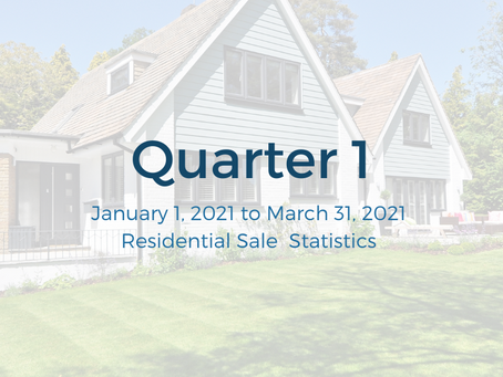 Quarter 1 2021 Residential Real Estate Activity