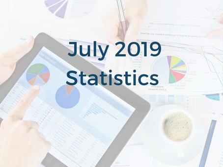 July 2019 Statistics